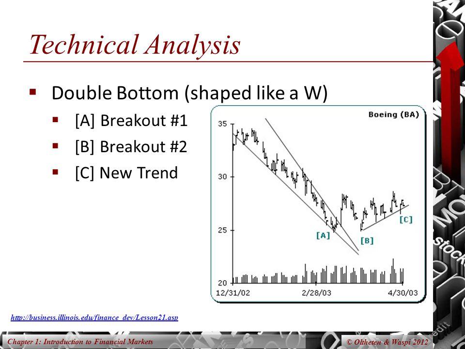 Technical Analysis Double Bottom (shaped like a W) [A] Breakout #1